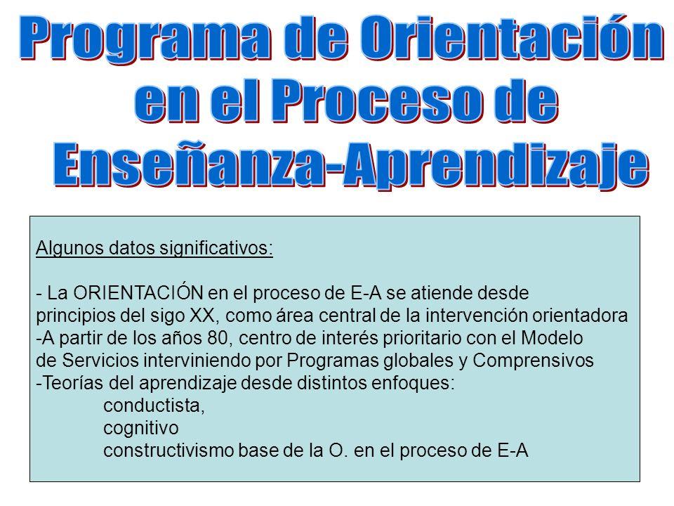 O.En el proceso de enseñanza-aprendizaje a)Herencia de los principios conductistas en la O.