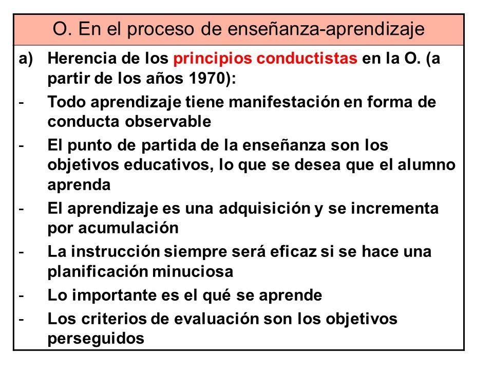 O. En el proceso de enseñanza-aprendizaje a)Herencia de los principios conductistas en la O. (a partir de los años 1970): -Todo aprendizaje tiene mani