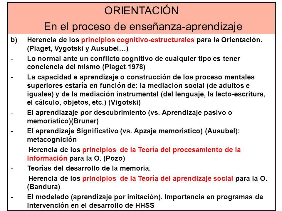 ORIENTACIÓN En el proceso de enseñanza-aprendizaje b) Herencia de los principios cognitivo-estructurales para la Orientación. (Piaget, Vygotski y Ausu