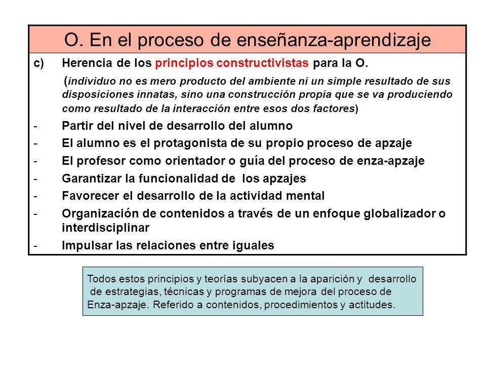 O. En el proceso de enseñanza-aprendizaje c)Herencia de los principios constructivistas para la O. ( individuo no es mero producto del ambiente ni un