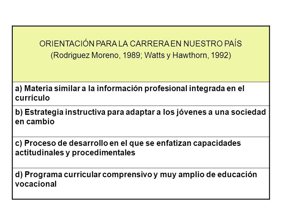 ORIENTACIÓN PARA LA CARRERA EN NUESTRO PAÍS (Rodriguez Moreno, 1989; Watts y Hawthorn, 1992) a) Materia similar a la información profesional integrada