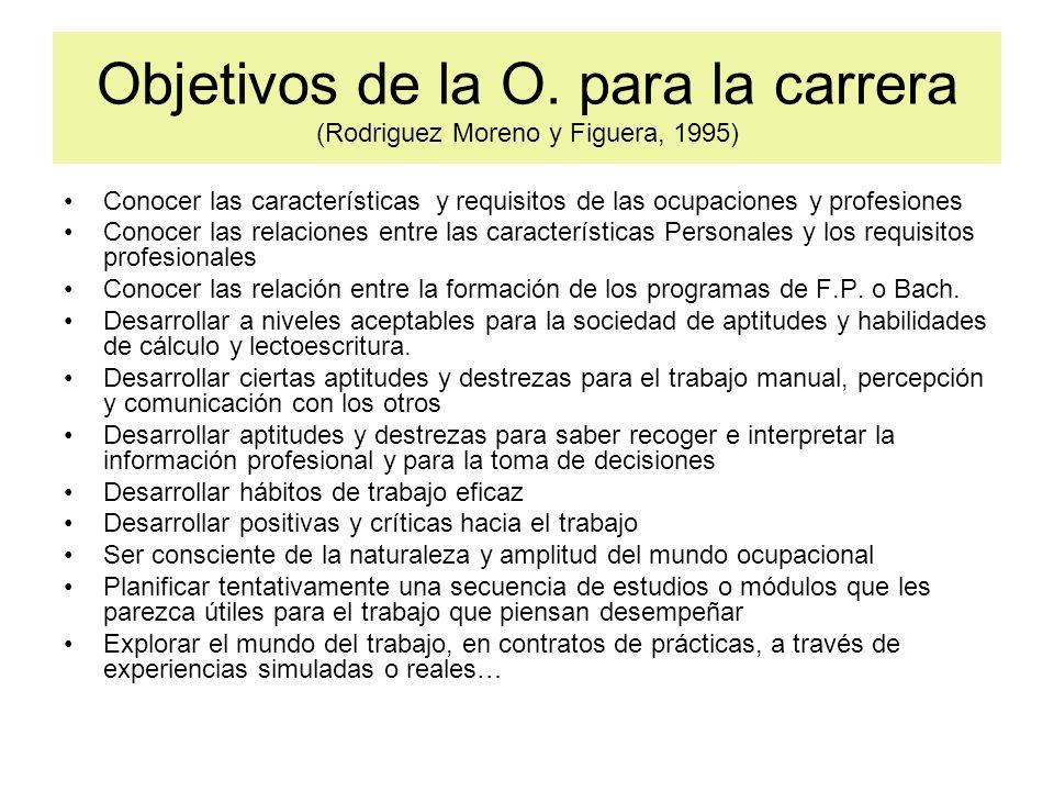 Objetivos de la O. para la carrera (Rodriguez Moreno y Figuera, 1995) Conocer las características y requisitos de las ocupaciones y profesiones Conoce