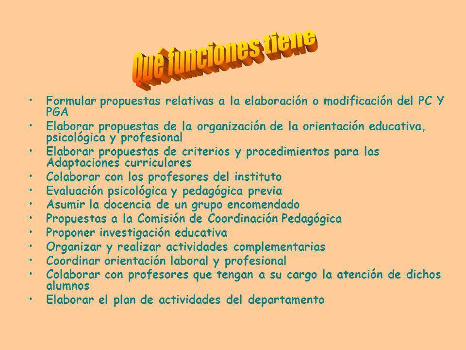Formular propuestas relativas a la elaboración o modificación del PC Y PGA Elaborar propuestas de la organización de la orientación educativa, psicoló