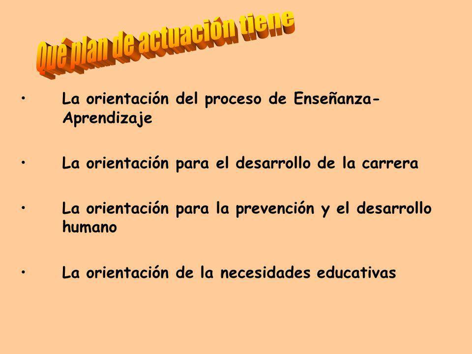 La orientación del proceso de Enseñanza- Aprendizaje La orientación para el desarrollo de la carrera La orientación para la prevención y el desarrollo