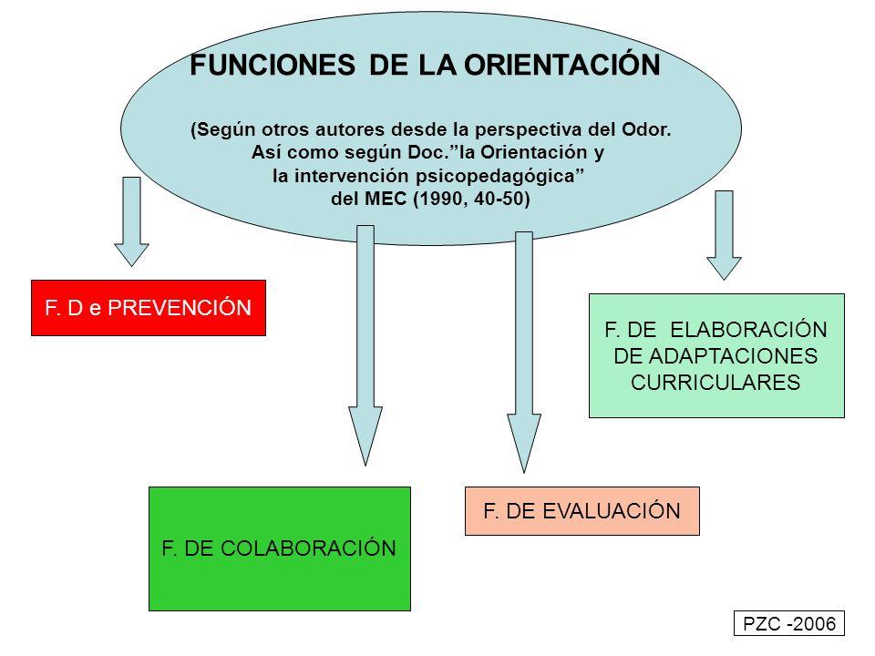 FUNCIONES DE LA ORIENTACIÓN (Según otros autores desde la perspectiva del Odor. Así como según Doc.la Orientación y la intervención psicopedagógica de