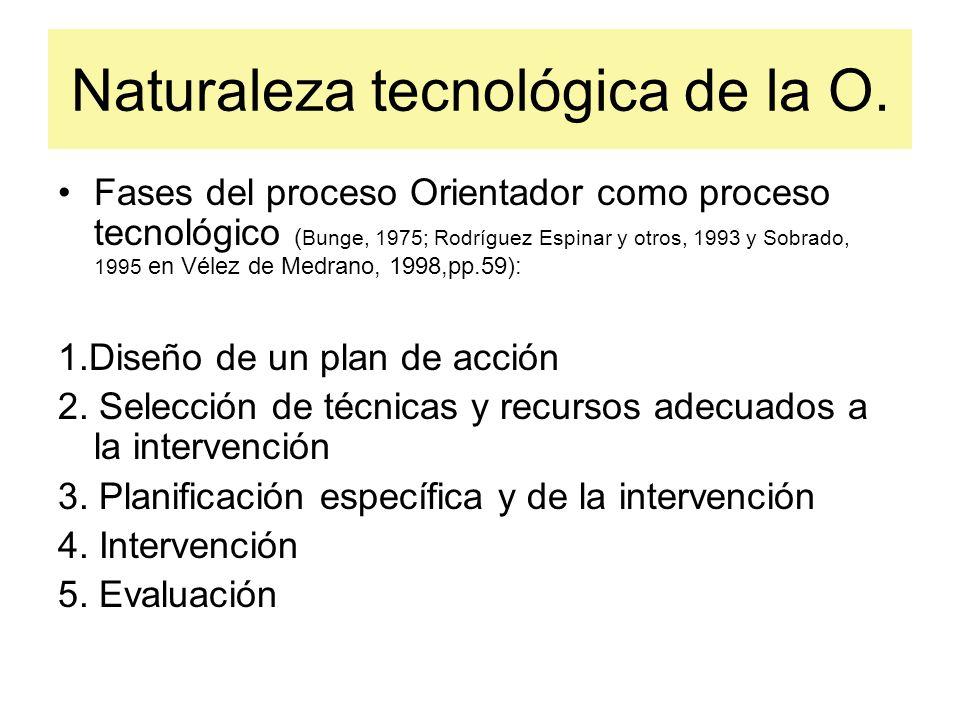 Naturaleza tecnológica de la O. Fases del proceso Orientador como proceso tecnológico ( Bunge, 1975; Rodríguez Espinar y otros, 1993 y Sobrado, 1995 e