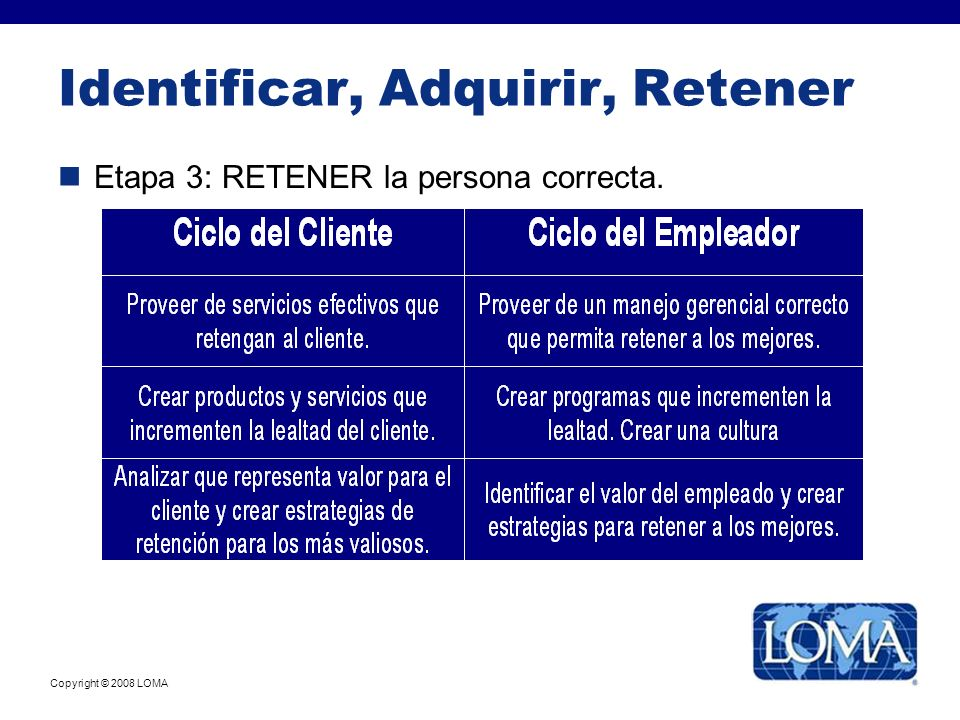 Copyright © 2008 LOMA Identificar, Adquirir, Retener Etapa 3: RETENER la persona correcta.