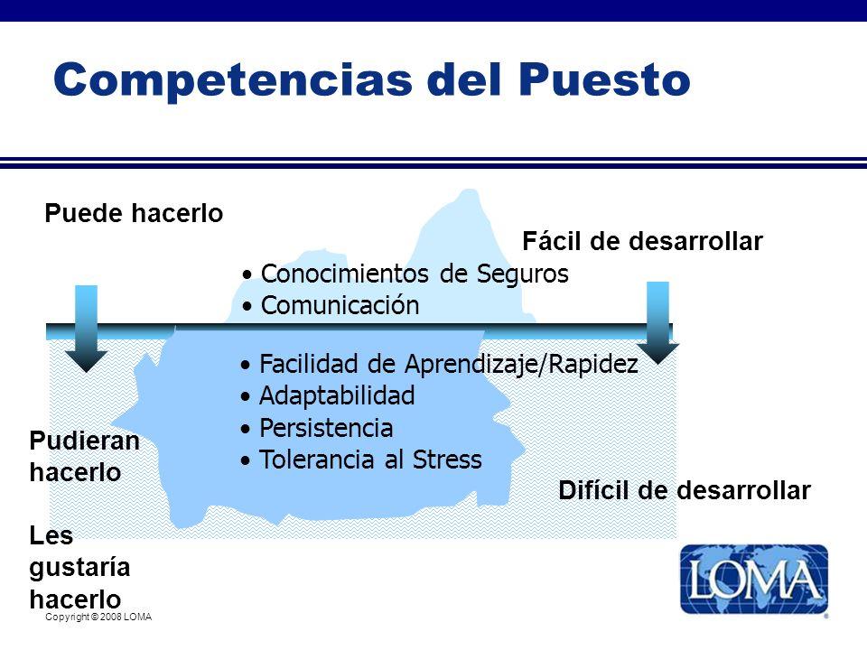 Copyright © 2008 LOMA Competencias del Puesto Conocimientos de Seguros Comunicación Facilidad de Aprendizaje/Rapidez Adaptabilidad Persistencia Tolera