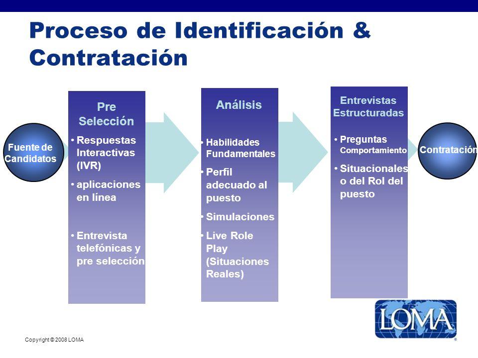 Copyright © 2008 LOMA Proceso de Identificación & Contratación Preguntas Comportamiento Situacionales o del Rol del puesto Fuente de Candidatos Pre Se