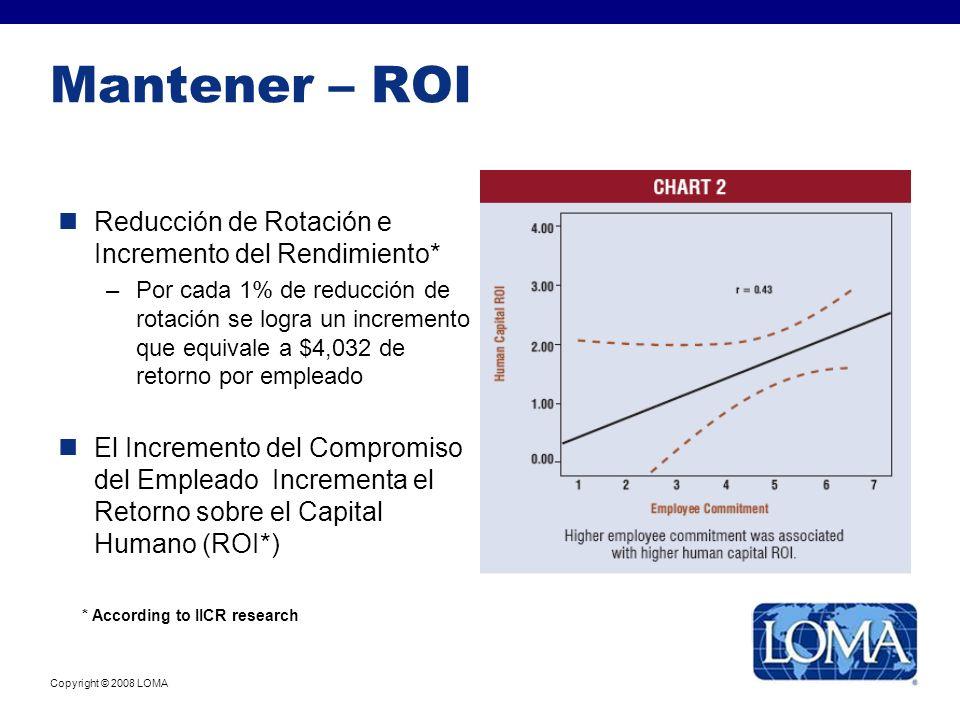 Copyright © 2008 LOMA Mantener – ROI Reducción de Rotación e Incremento del Rendimiento* –Por cada 1% de reducción de rotación se logra un incremento