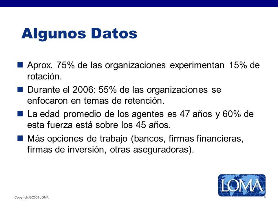 Copyright © 2008 LOMA Algunos Datos Aprox. 75% de las organizaciones experimentan 15% de rotación. Durante el 2006: 55% de las organizaciones se enfoc