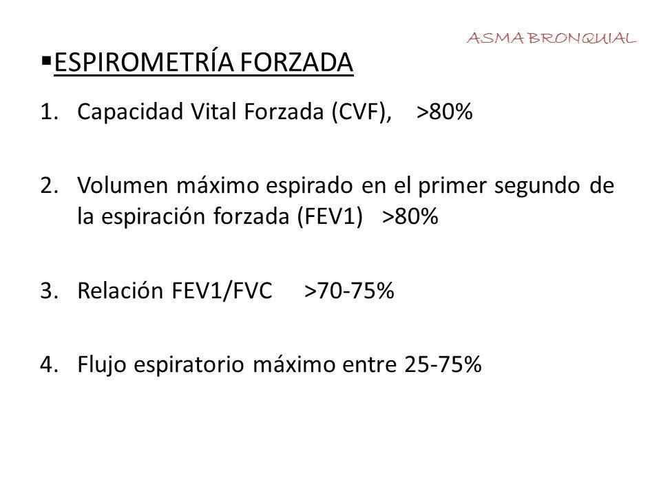 ESPIROMETRÍA FORZADA 1.Capacidad Vital Forzada (CVF), >80% 2.Volumen máximo espirado en el primer segundo de la espiración forzada (FEV1) >80% 3.Relac