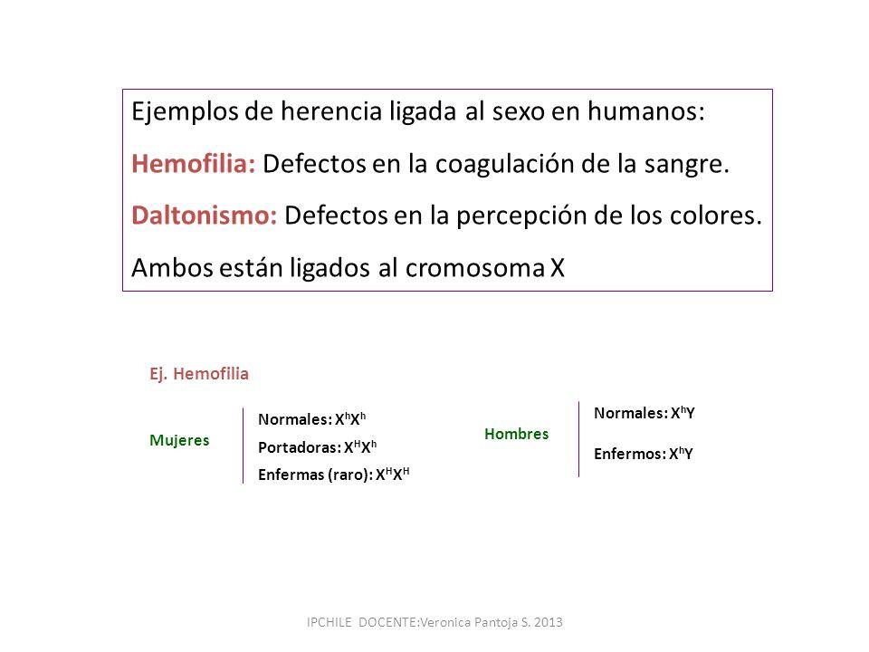 Ejemplos de herencia ligada al sexo en humanos: Hemofilia: Defectos en la coagulación de la sangre. Daltonismo: Defectos en la percepción de los color