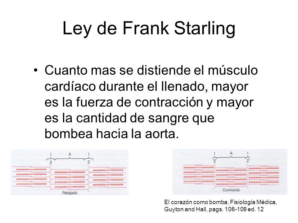 Ley de Frank Starling Cuanto mas se distiende el músculo cardíaco durante el llenado, mayor es la fuerza de contracción y mayor es la cantidad de sang