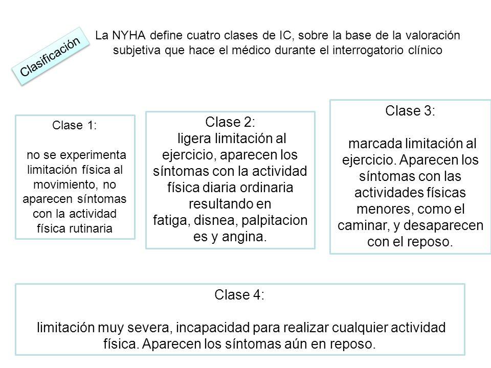 La NYHA define cuatro clases de IC, sobre la base de la valoración subjetiva que hace el médico durante el interrogatorio clínico Clasificación Clase