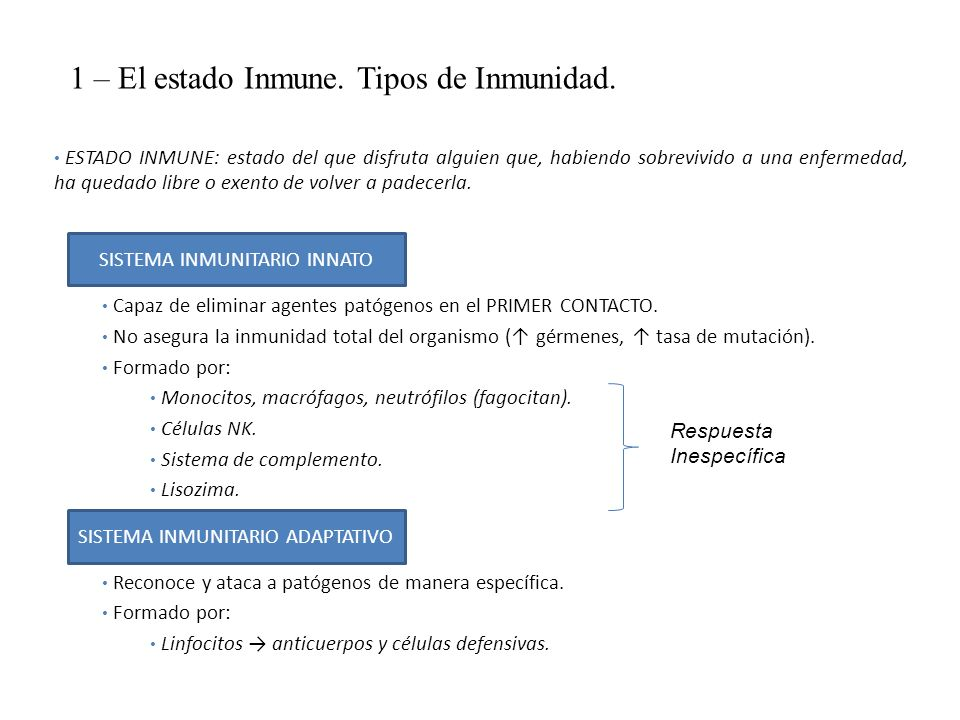 1 – El estado Inmune. Tipos de Inmunidad. ESTADO INMUNE: estado del que disfruta alguien que, habiendo sobrevivido a una enfermedad, ha quedado libre