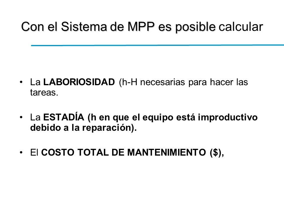 Con el Sistema de MPP es posible Con el Sistema de MPP es posible calcular La LABORIOSIDAD (h-H necesarias para hacer las tareas.