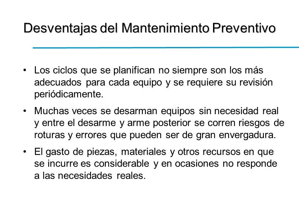 Desventajas del Mantenimiento Preventivo Los ciclos que se planifican no siempre son los más adecuados para cada equipo y se requiere su revisión periódicamente.