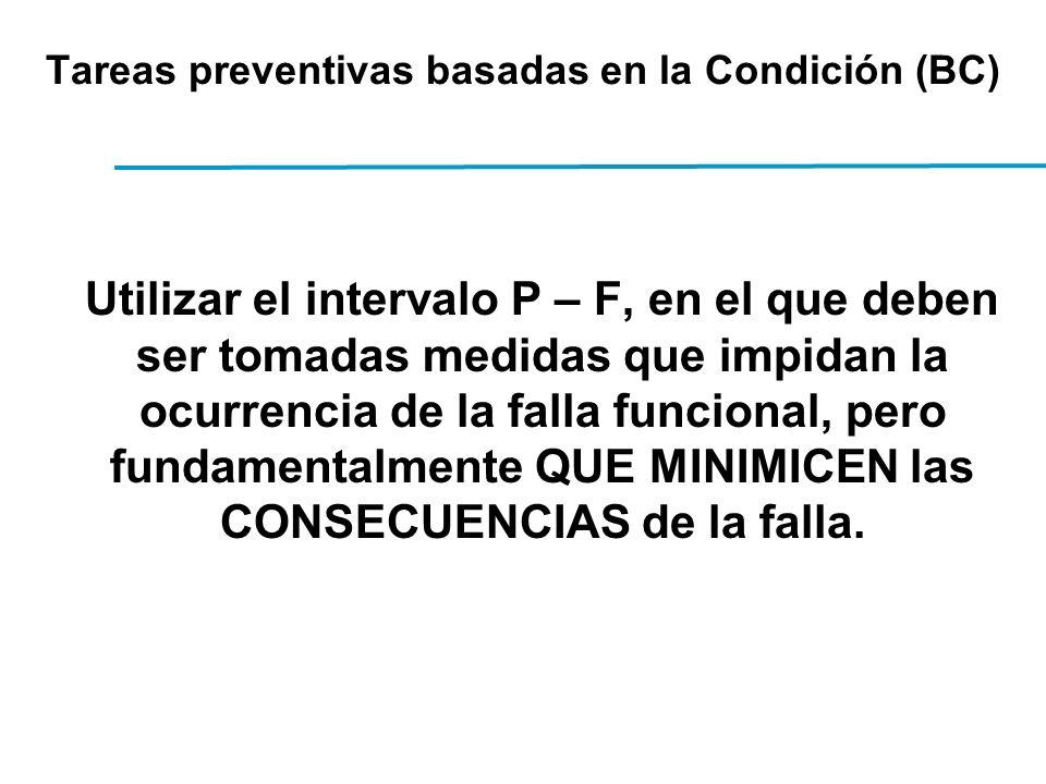Tareas preventivas basadas en la Condición (BC) Utilizar el intervalo P – F, en el que deben ser tomadas medidas que impidan la ocurrencia de la falla funcional, pero fundamentalmente QUE MINIMICEN las CONSECUENCIAS de la falla.