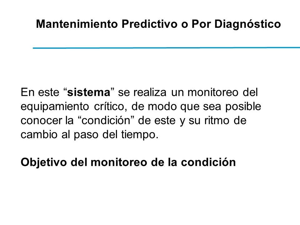 En este sistema se realiza un monitoreo del equipamiento crítico, de modo que sea posible conocer la condición de este y su ritmo de cambio al paso del tiempo.
