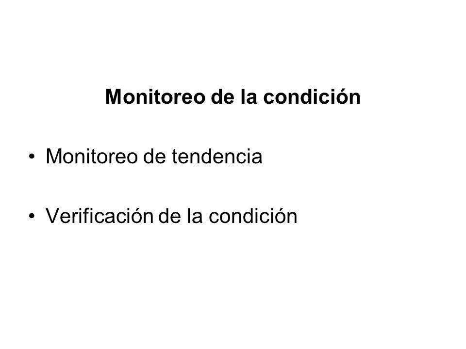 Monitoreo de la condición Monitoreo de tendencia Verificación de la condición