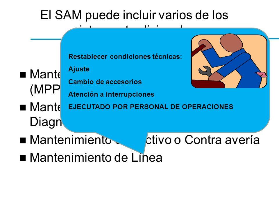 El SAM puede incluir varios de los sistemas tradicionales Mantenimiento Preventivo Planificado (MPP) Mantenimiento Predictivo o por Diagnóstico Mantenimiento Correctivo o Contra avería Mantenimiento de Línea Restablecer condiciones técnicas: Ajuste Cambio de accesorios Atención a interrupciones EJECUTADO POR PERSONAL DE OPERACIONES