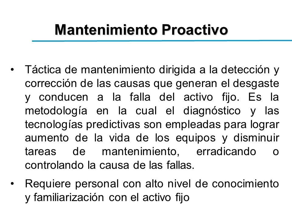 Mantenimiento Proactivo Táctica de mantenimiento dirigida a la detección y corrección de las causas que generan el desgaste y conducen a la falla del activo fijo.