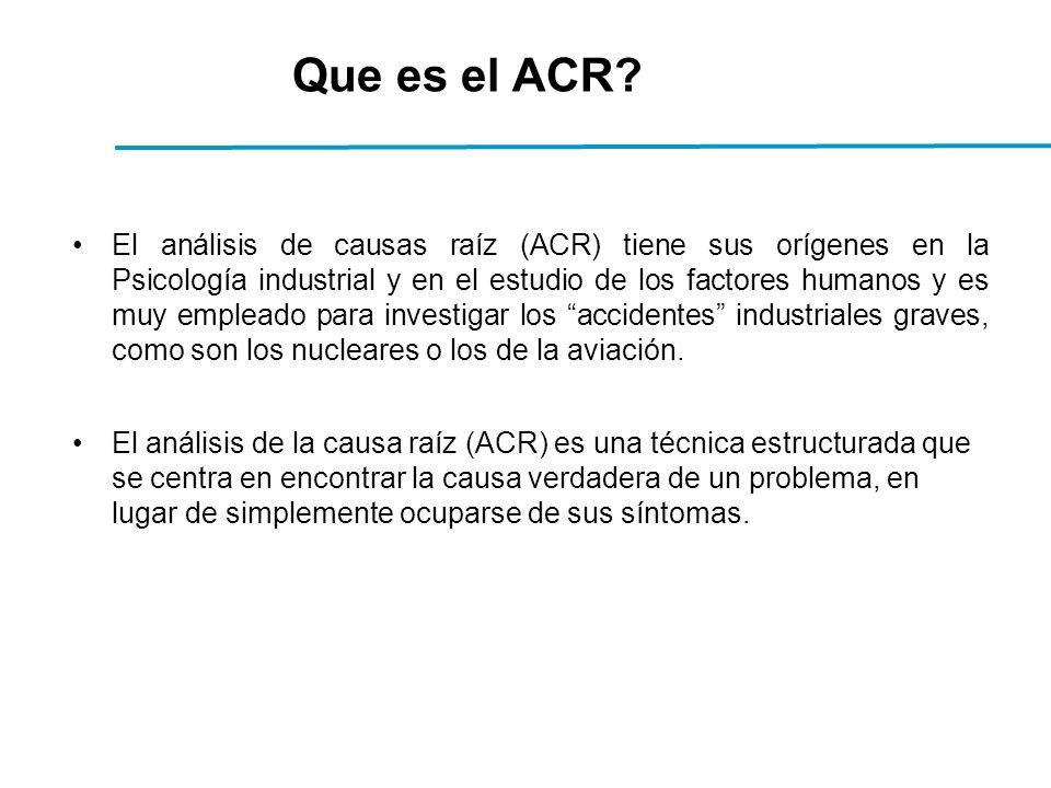 Que es el ACR.
