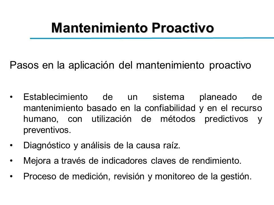 Mantenimiento Proactivo Pasos en la aplicación del mantenimiento proactivo Establecimiento de un sistema planeado de mantenimiento basado en la confiabilidad y en el recurso humano, con utilización de métodos predictivos y preventivos.