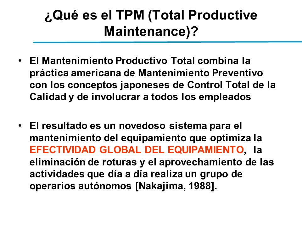 ¿Qué es el TPM (Total Productive Maintenance).