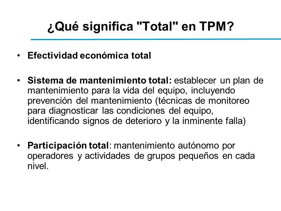 ¿Qué significa Total en TPM.