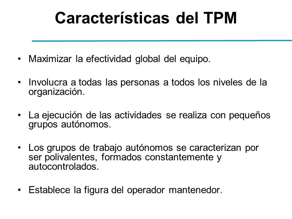 Características del TPM Maximizar la efectividad global del equipo.