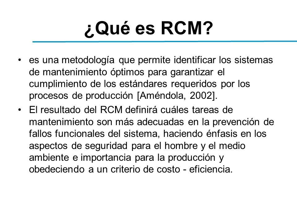 ¿Qué es RCM.