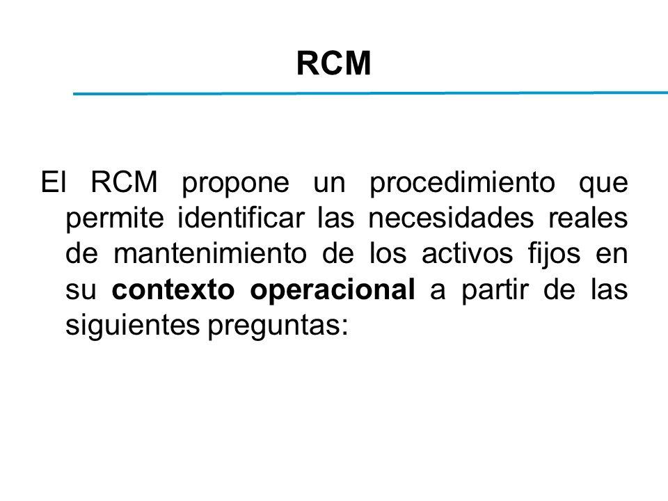 RCM El RCM propone un procedimiento que permite identificar las necesidades reales de mantenimiento de los activos fijos en su contexto operacional a partir de las siguientes preguntas: