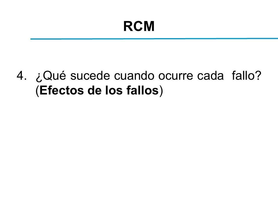 RCM 4.¿Qué sucede cuando ocurre cada fallo? (Efectos de los fallos)