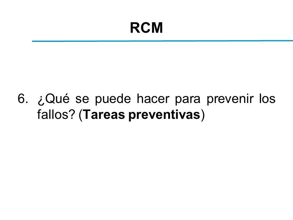 RCM 6.¿Qué se puede hacer para prevenir los fallos? (Tareas preventivas)