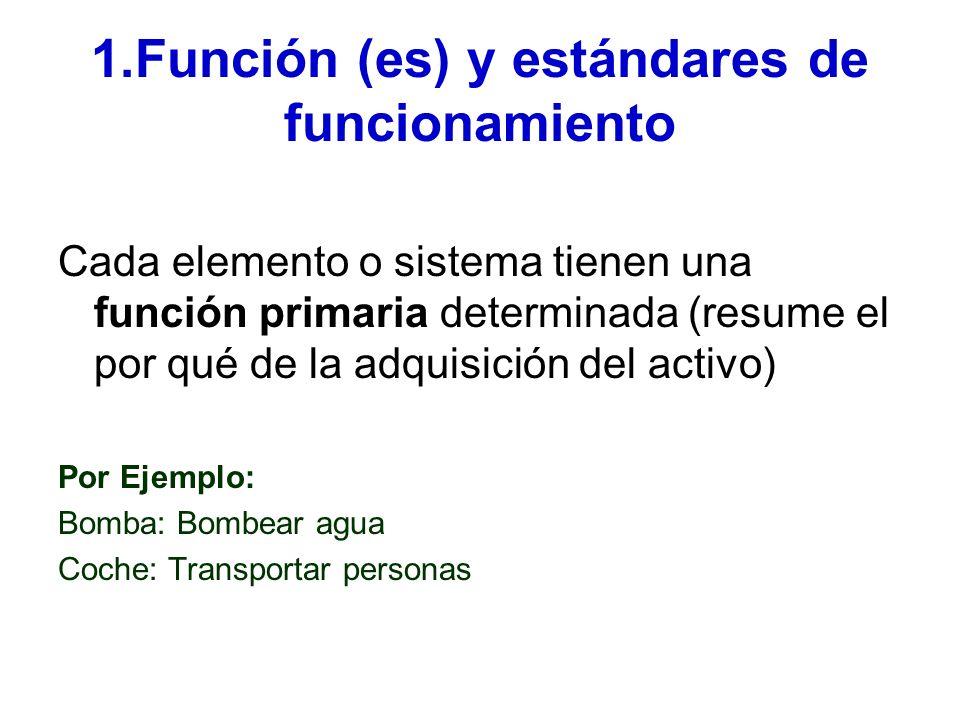 1.Función (es) y estándares de funcionamiento Cada elemento o sistema tienen una función primaria determinada (resume el por qué de la adquisición del activo) Por Ejemplo: Bomba: Bombear agua Coche: Transportar personas