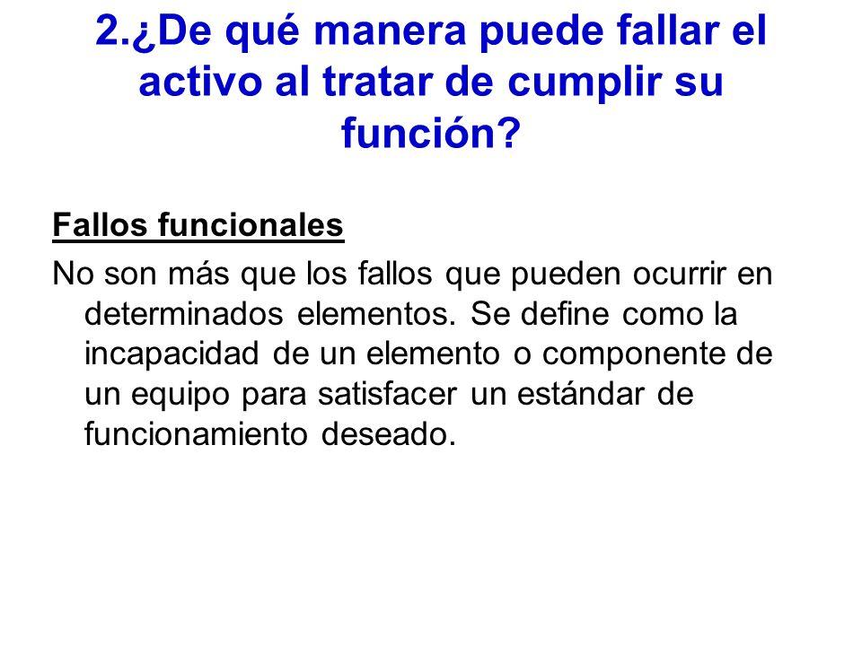 2.¿De qué manera puede fallar el activo al tratar de cumplir su función.