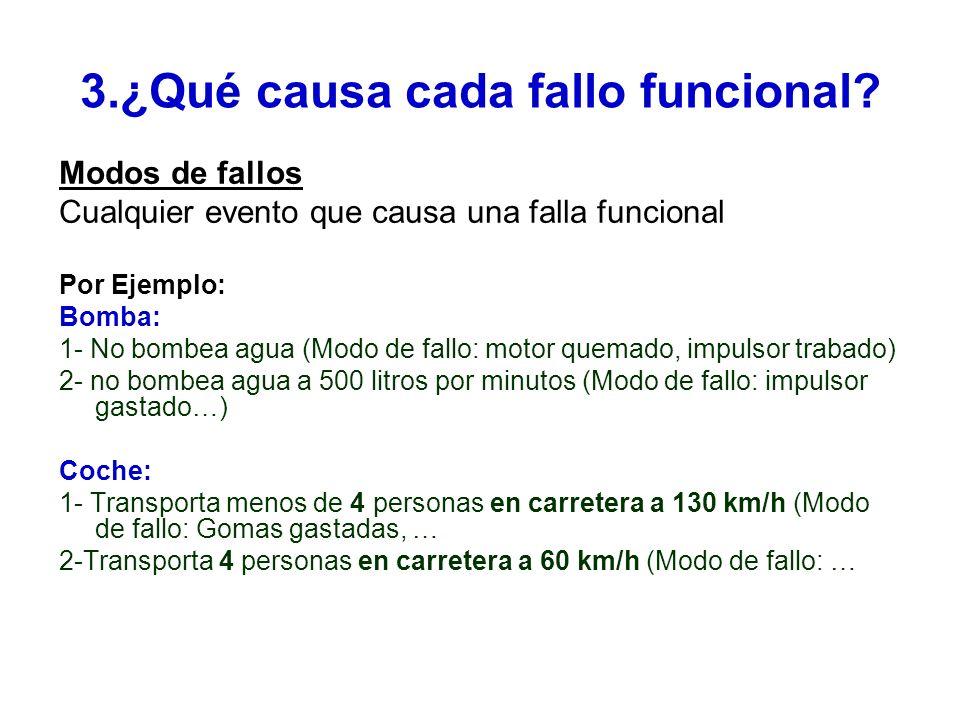 3.¿Qué causa cada fallo funcional.