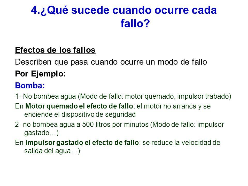 4.¿Qué sucede cuando ocurre cada fallo.