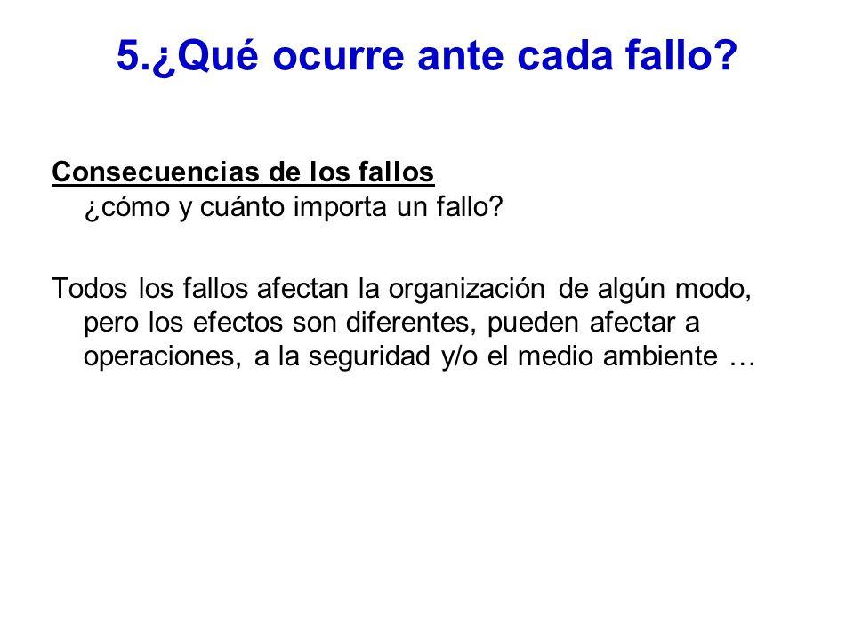 5.¿Qué ocurre ante cada fallo. Consecuencias de los fallos ¿cómo y cuánto importa un fallo.