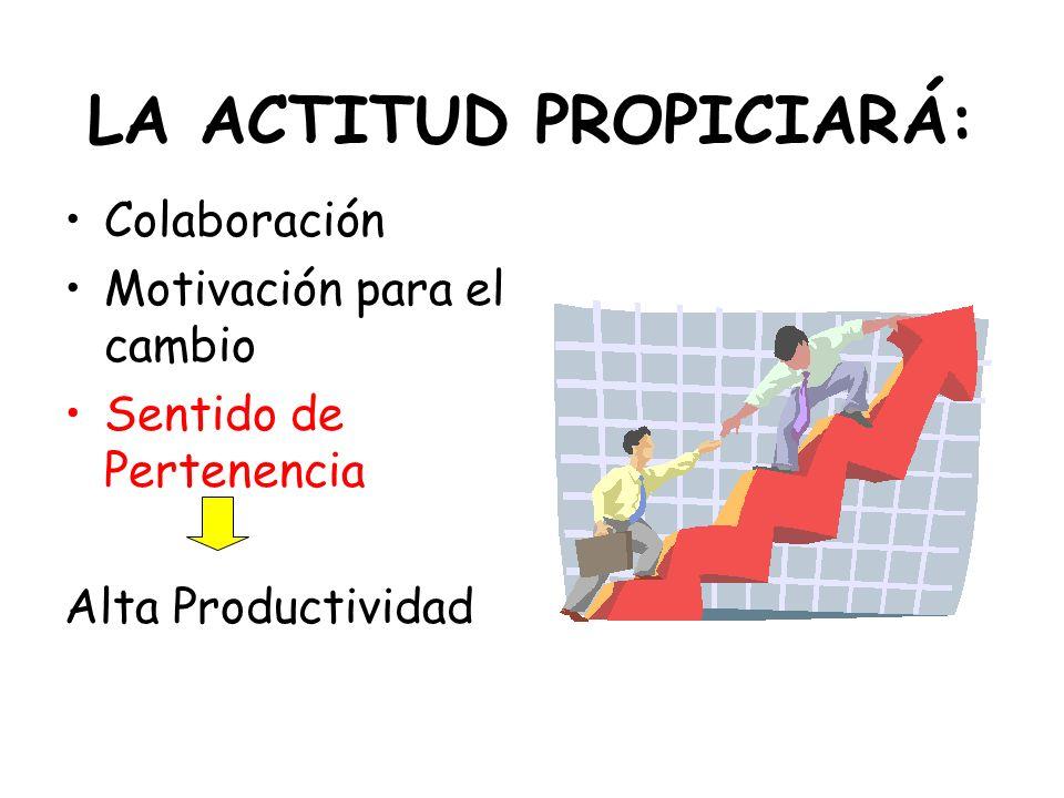 LA ACTITUD PROPICIARÁ: Colaboración Motivación para el cambio Sentido de Pertenencia Alta Productividad