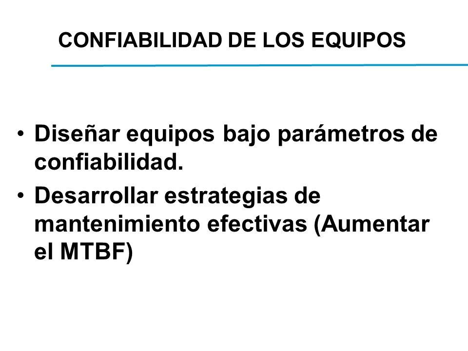 CONFIABILIDAD DE LOS EQUIPOS Diseñar equipos bajo parámetros de confiabilidad.