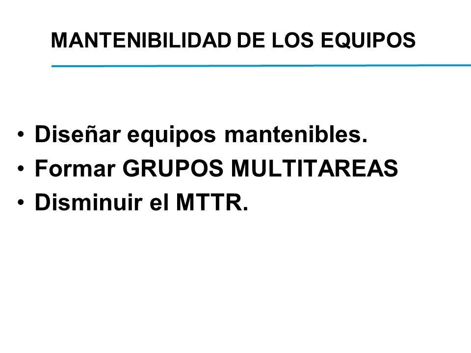 Diseñar equipos mantenibles. Formar GRUPOS MULTITAREAS Disminuir el MTTR.