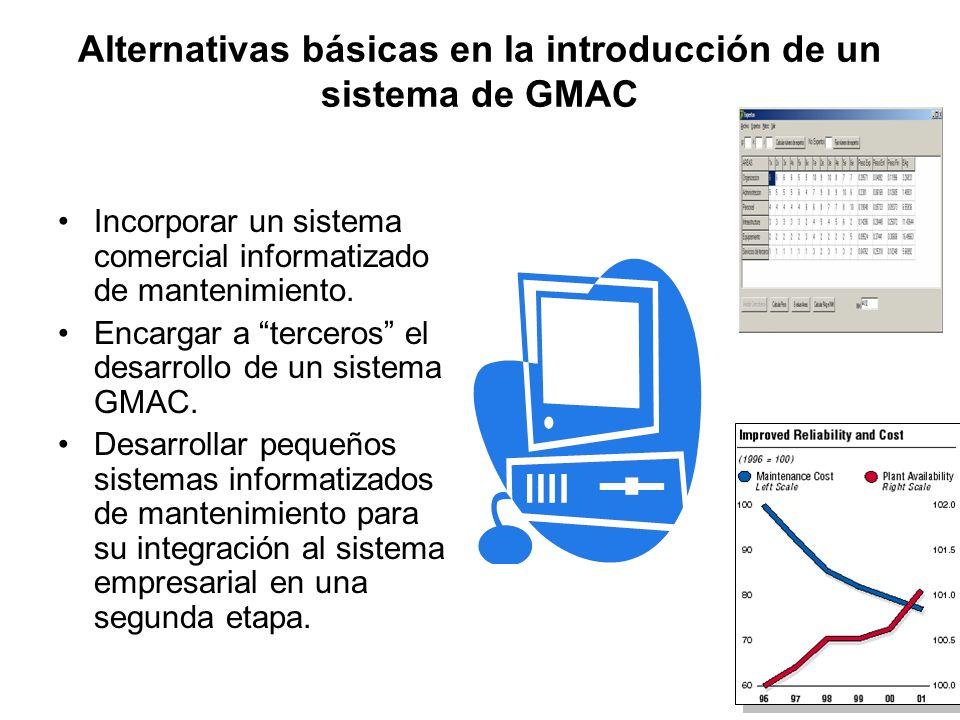 Alternativas básicas en la introducción de un sistema de GMAC Incorporar un sistema comercial informatizado de mantenimiento.