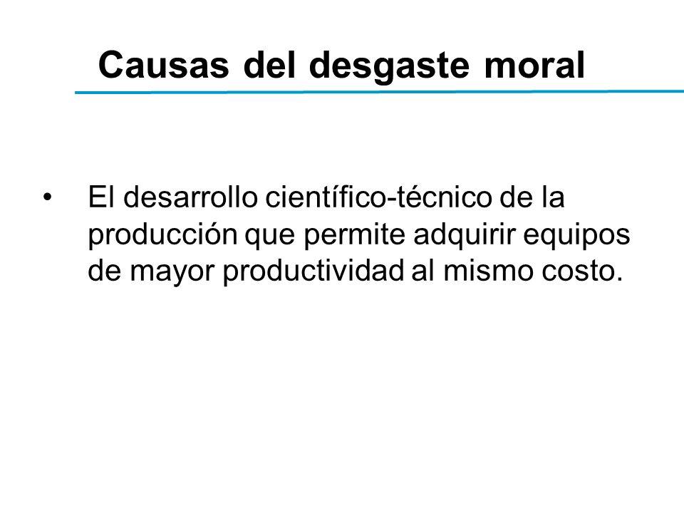 Causas del desgaste moral El desarrollo científico-técnico de la producción que permite adquirir equipos de mayor productividad al mismo costo.