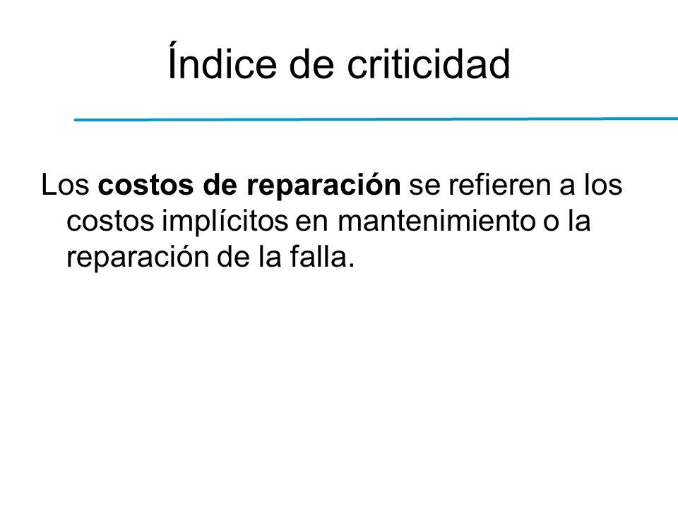 Índice de criticidad Los costos de reparación se refieren a los costos implícitos en mantenimiento o la reparación de la falla.