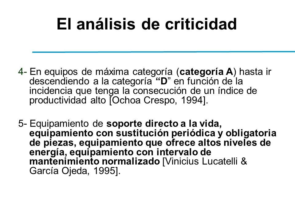 El análisis de criticidad 4- En equipos de máxima categoría (categoría A) hasta ir descendiendo a la categoría D en función de la incidencia que tenga la consecución de un índice de productividad alto [Ochoa Crespo, 1994].