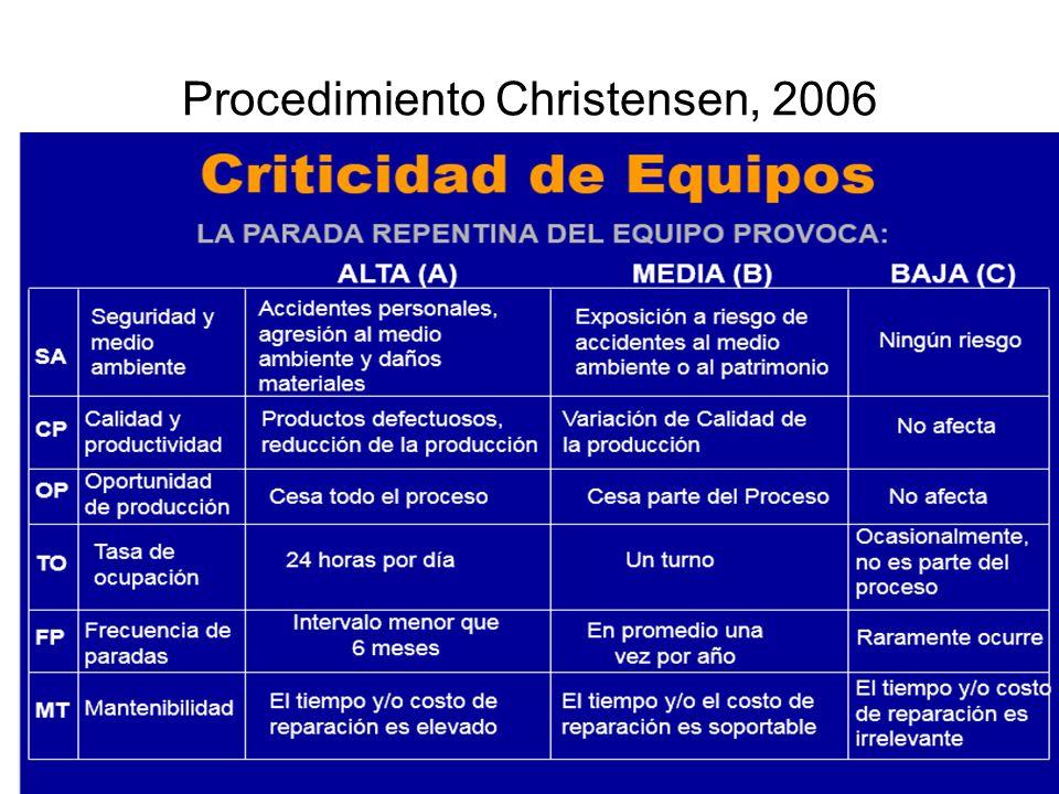 Procedimiento Christensen, 2006