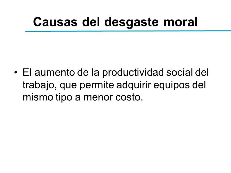 Causas del desgaste moral El aumento de la productividad social del trabajo, que permite adquirir equipos del mismo tipo a menor costo.